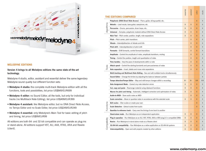 Celemony announce Melodyne 4 with new innovations - gearnews com