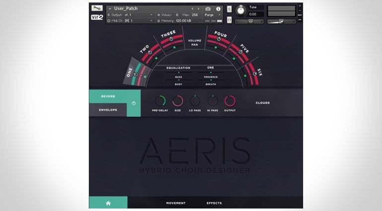 Vir2 Aeris Performance