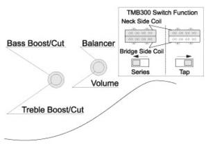 Talman Ibanez wiring layout