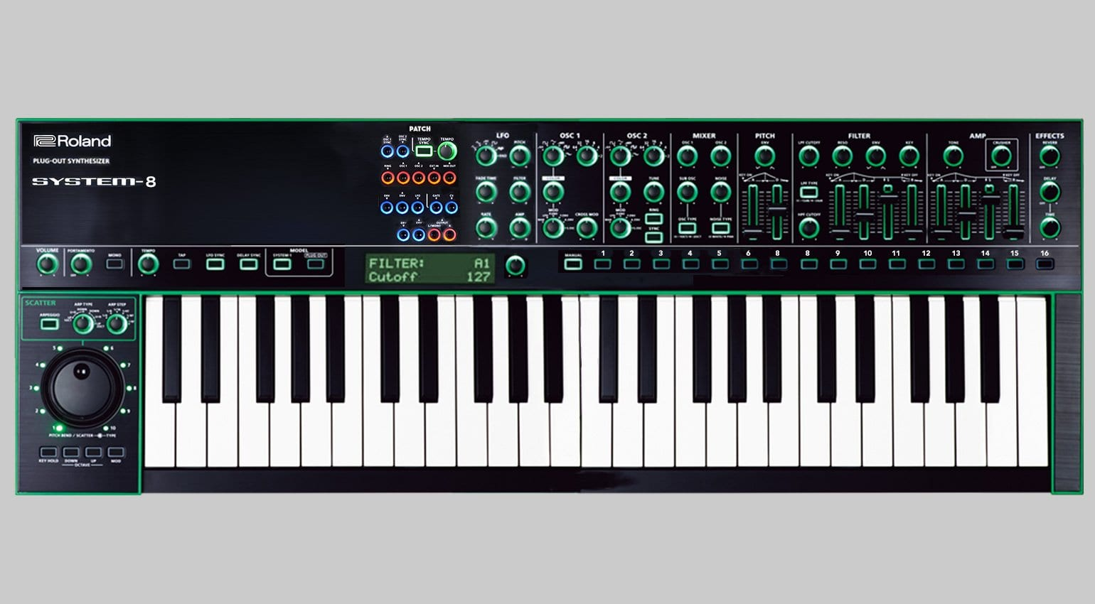 A new Roland AIRA System-8 in the offing  - gearnews.com c553d316866f