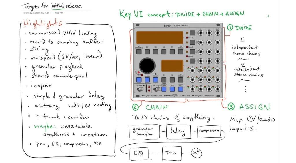 Orthogonal ER-301 Sound Computer