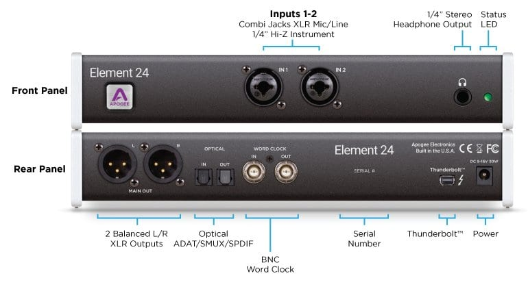 Apogee Element 24 Thunderbolt Interface