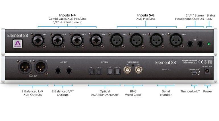 Apogee Element 88 Thunderbolt Interface