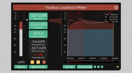 Youlean Loudness Meter Plug-in