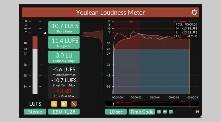 Free loudness meter plug-in by Youlean - gearnews com