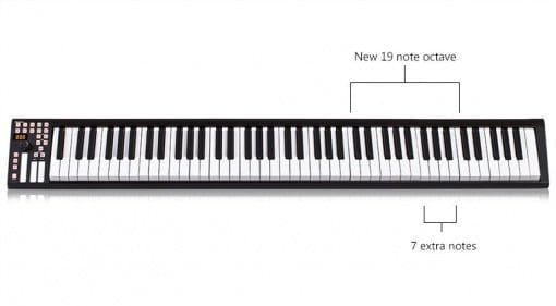 Icon iKeyboard 8 with extended octave