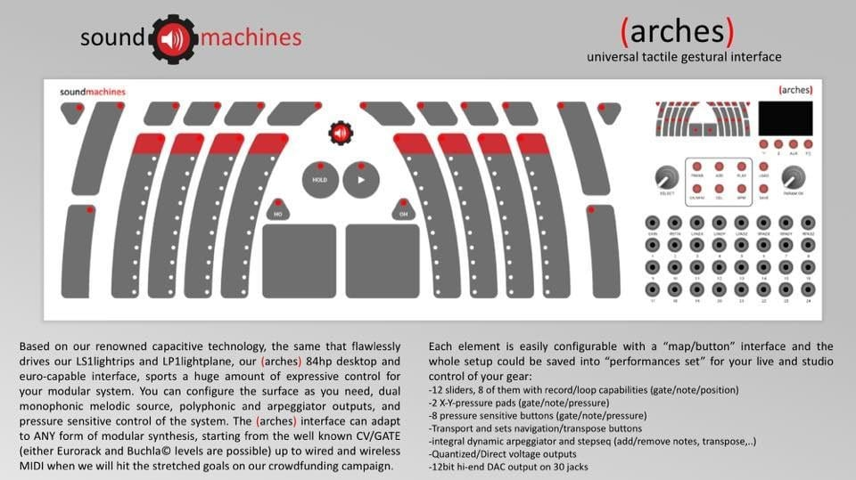 Soundmachines Arches infogram