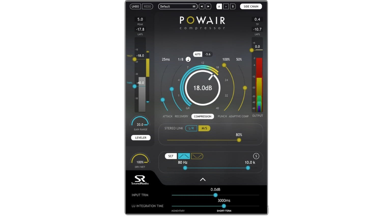 Aes 2017 Sound Radix Powair Adaptive Compressor Tames The Peaks On Analog To Meet Any Higher Digital Be Its Own