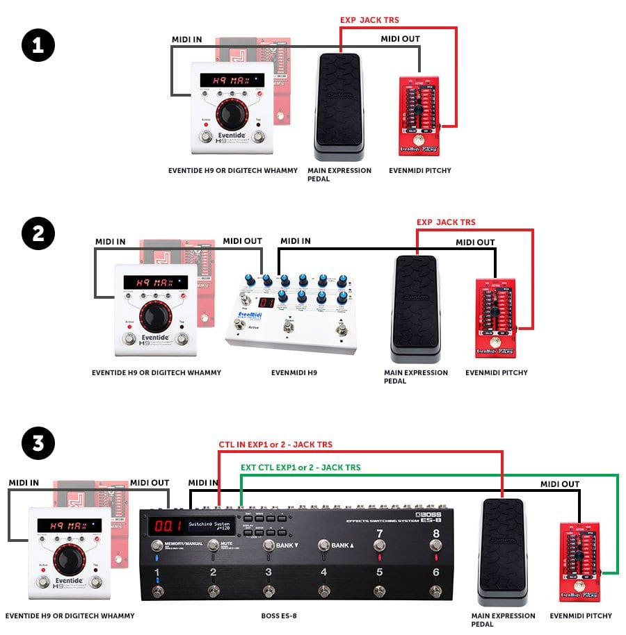 EvenMidi Pitchy lets you get more out of your Eventide H9 or ... on