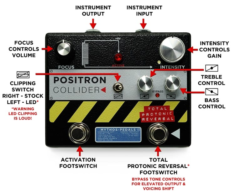 Mythos Pedals Positron Collider Fuzz instructions
