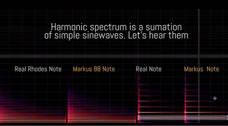 Sampleson Markus 88 spectral analysis