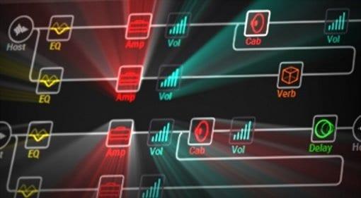 Craig Anderton's Amazing Multiband Helix Presets - Dynamic drives