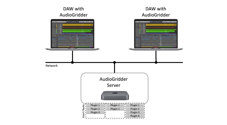 AudioGridder