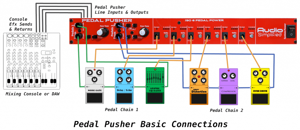 Pedal Pusher Basic Setup