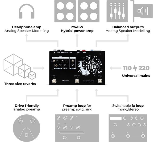 Thermion Zero - Dynamic hybrid amplifier