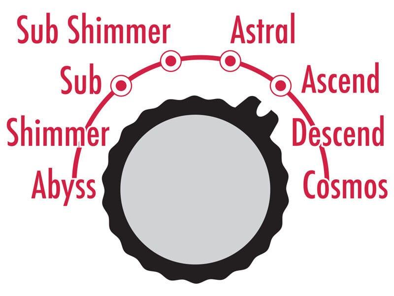 Astral Destiny Reverb Modes