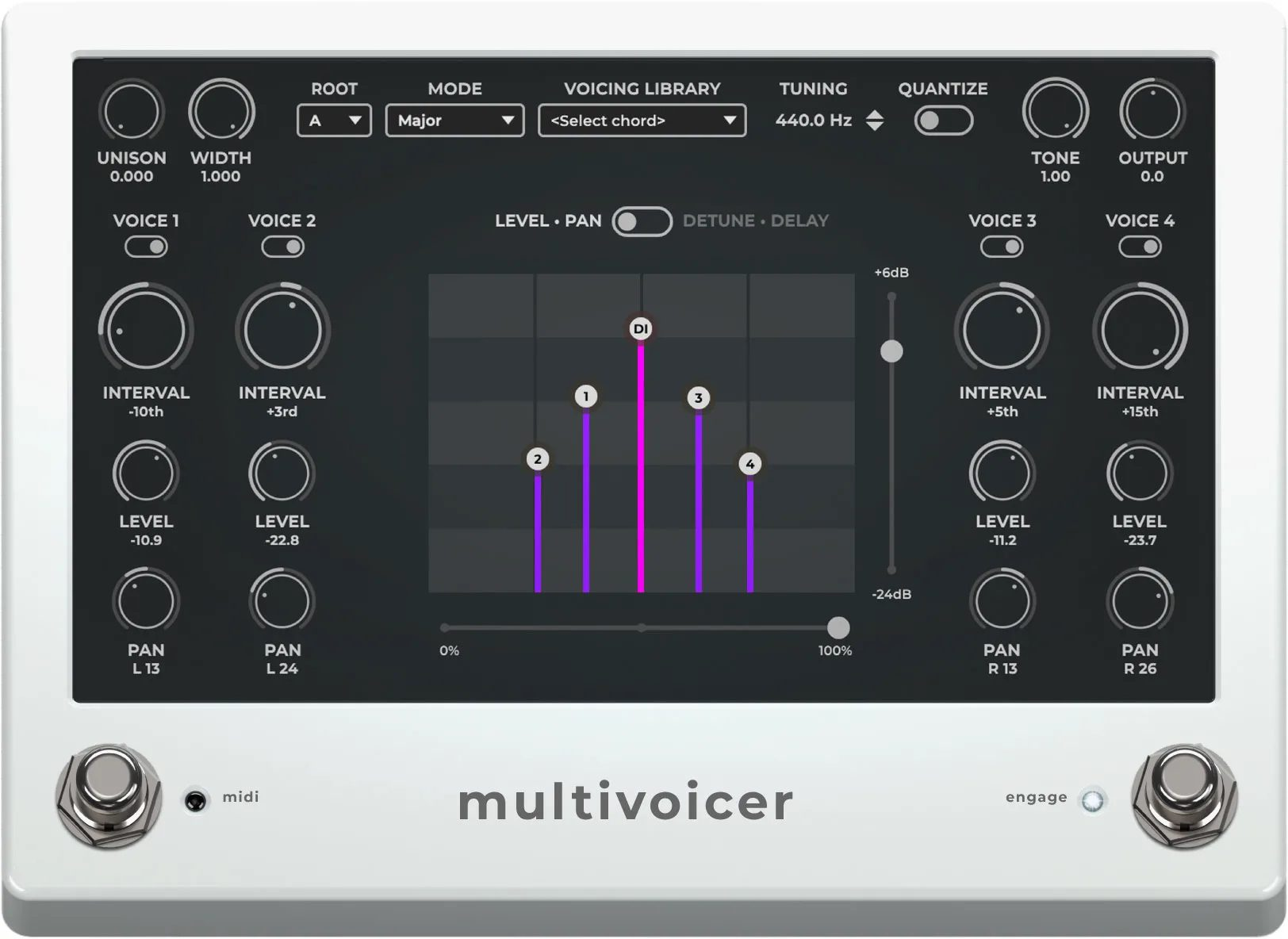 Multivoicer algorithm allows you to add 4 pitch shifted voices on top of your signa