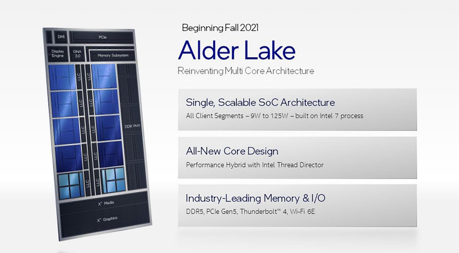 The Intel Alder Lake is coming this fall!