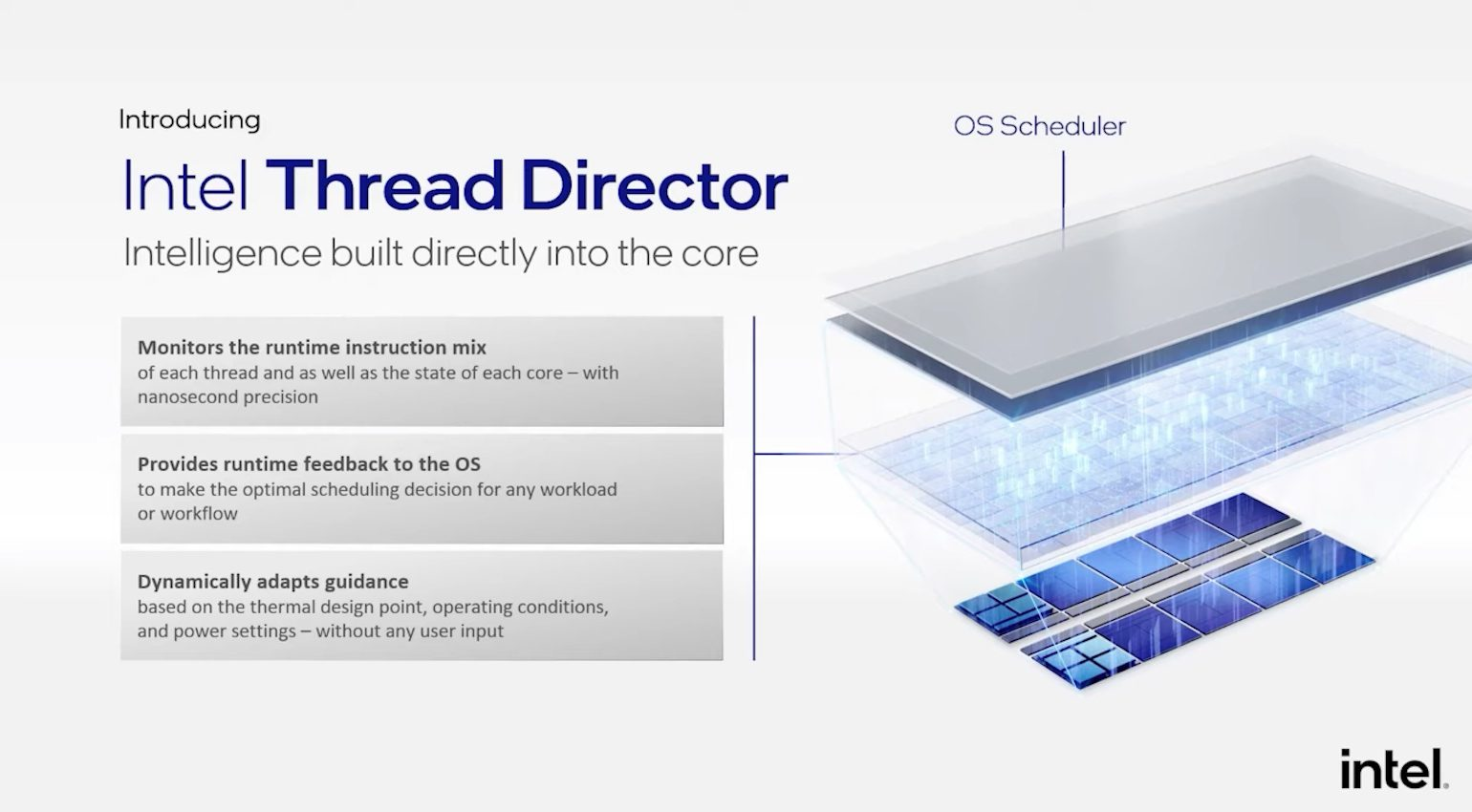Thread Director manages the hybrid-core CPU architecture.
